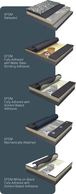 EPDM System - Ashe and Winkler Restoration