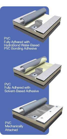 PVC System - Ashe and Winkler Restoration