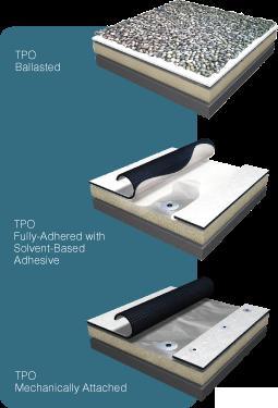 TPO System - Ashe and Winkler Restoration